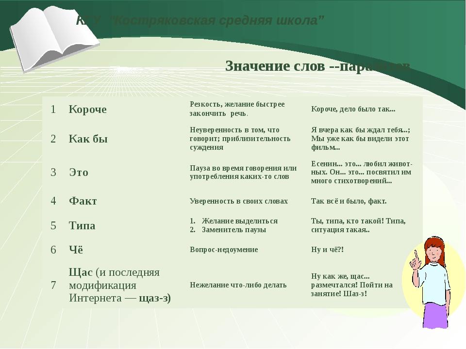 """КГУ """"Костряковская средняя школа"""" Значение слов --паразитов 1 Короче Резкост..."""