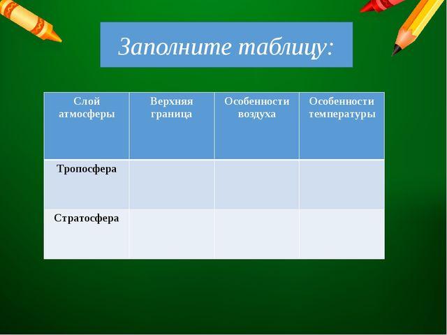 Заполните таблицу: Слой атмосферы Верхняя граница Особенности воздуха Особенн...