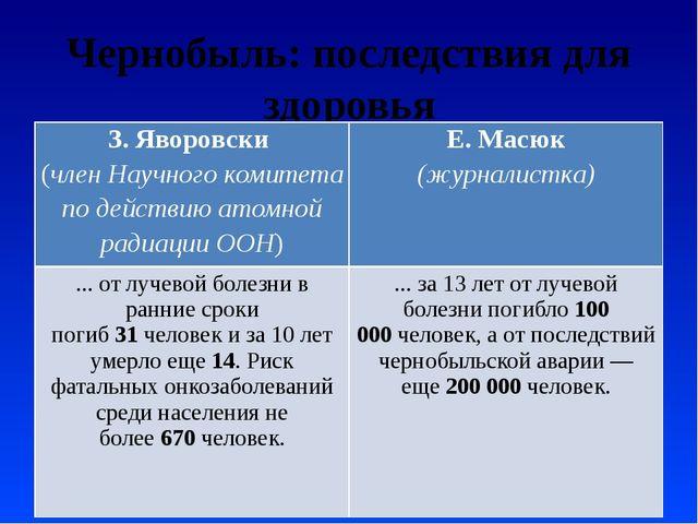 Чернобыль: последствия для здоровья З.Яворовски (член Научного комитета по д...