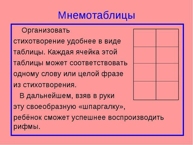 Мнемотаблицы Организовать стихотворение удобнее в виде таблицы. Каждая ячейка...