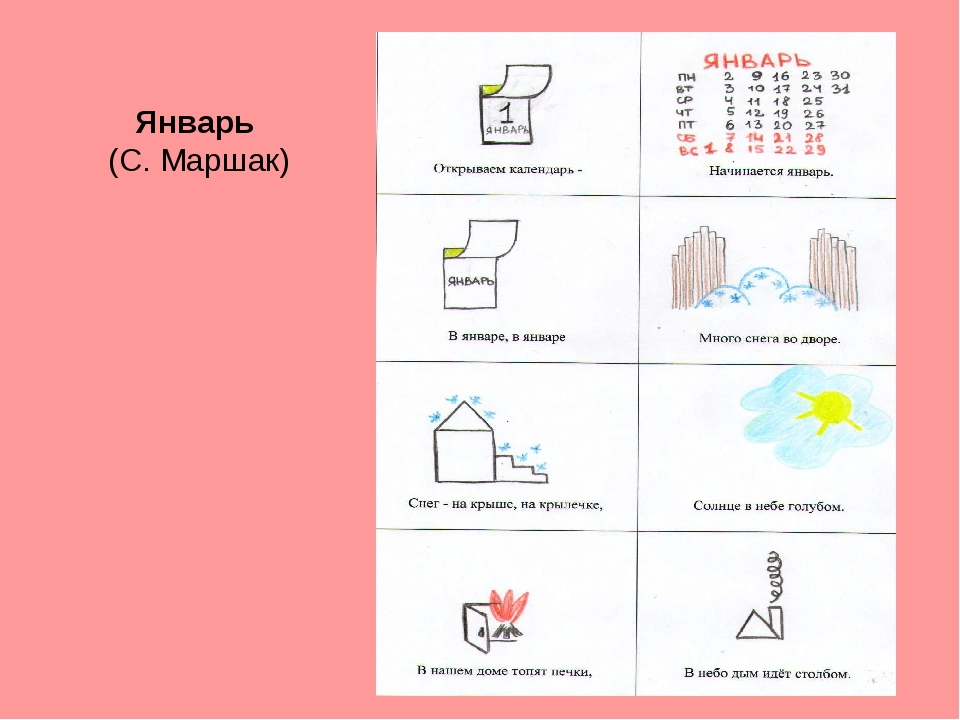 Январь (С. Маршак)