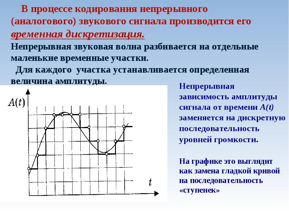 В процессе кодирования непрерывного (аналогового) звукового сигнала производ...