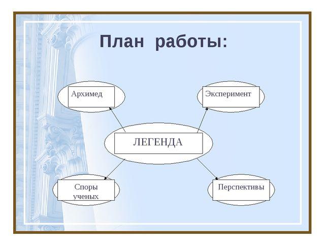 План работы: