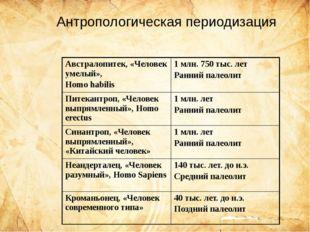 Антропологическая периодизация Австралопитек, «Человек умелый», Homohabilis 1
