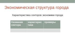 Экономическая структура города Характеристика секторов экономики города Назва
