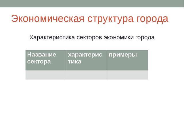 Экономическая структура города Характеристика секторов экономики города Назва...