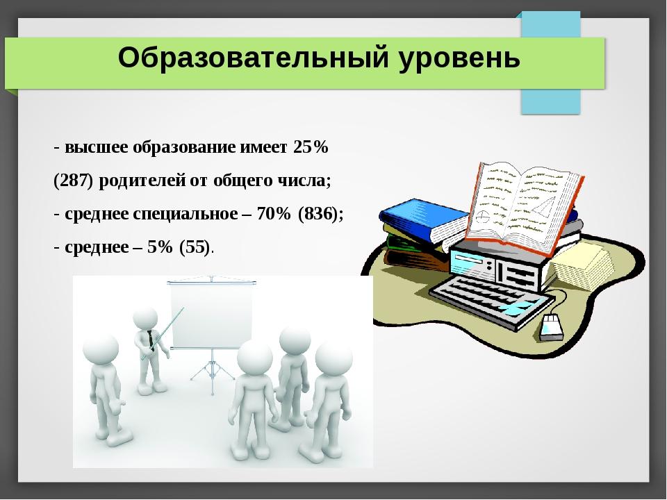 Образовательный уровень - высшее образование имеет 25% (287) родителей от об...
