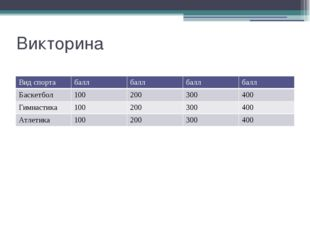 Викторина Вид спорта балл балл балл балл Баскетбол 100 200 300 400 Гимнастика