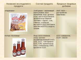 Название исследуемого продуктаСостав продуктаВредные пищевые добавки «Кирие