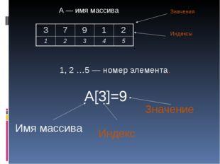 1, 2 …5 — номер элемента. А — имя массива Значения Индексы А[3]=9 Имя массив