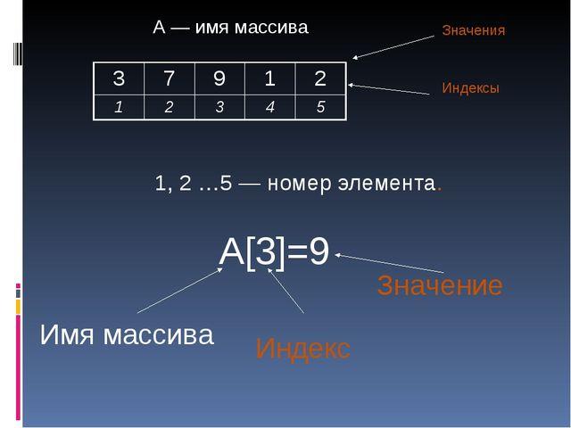 1, 2 …5 — номер элемента. А — имя массива Значения Индексы А[3]=9 Имя массив...