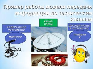 Пример работы модели передачи информации по техническим каналам КОДИРУЮЩЕЕ УС