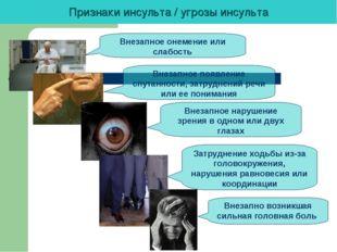 Признаки инсульта / угрозы инсульта Внезапное онемение или слабость Внезапное