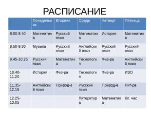 РАСПИСАНИЕ Понедельник Вторник Среда Четверг Пятница 8.00-8.40 Математика Рус