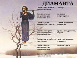 ©Shevaldina S.A variantyug1@rambler.ru ДИАМАНТА Строчка первая: тема (сущест