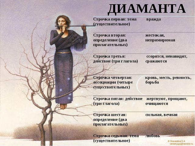©Shevaldina S.A variantyug1@rambler.ru ДИАМАНТА Строчка первая: тема (сущест...