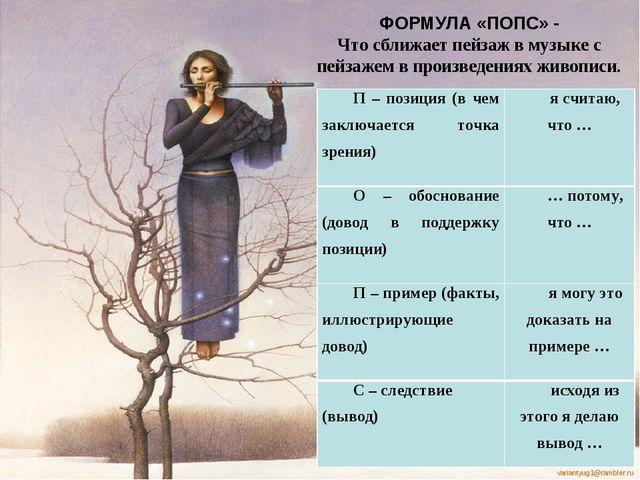 ©Shevaldina S.A variantyug1@rambler.ru ФОРМУЛА «ПОПС» - Что сближает пейзаж...