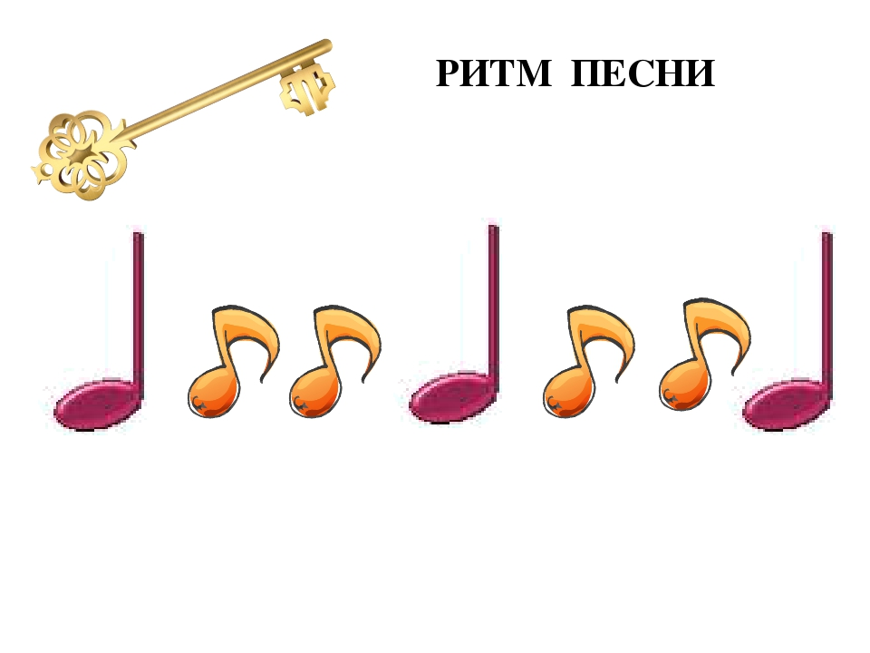 РИТМ ПЕСНИ