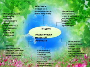 Модель экологически развитой личности Заботливое отношение к растительному и