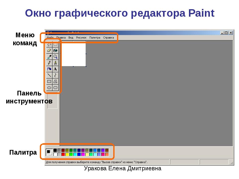 Окно графического редактора Paint Меню команд Панель инструментов Палитра Ура...