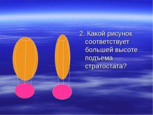 2. Какой рисунок соответствует большей высоте подъема стратостата?