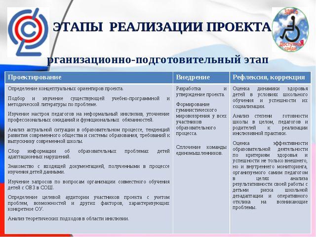 ЭТАПЫ РЕАЛИЗАЦИИ ПРОЕКТА Организационно-подготовительный этап сентябрь-декабр...