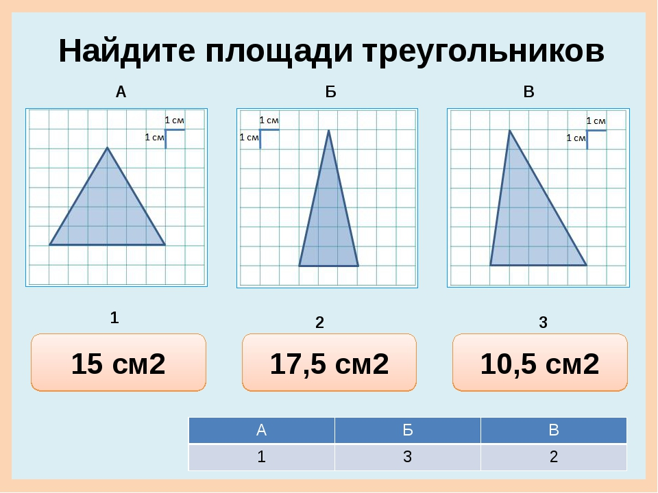 18 см2 22 см2 15 см2 Найдите площади треугольников 9,5 см2 10,5 см2 17,5 см2...