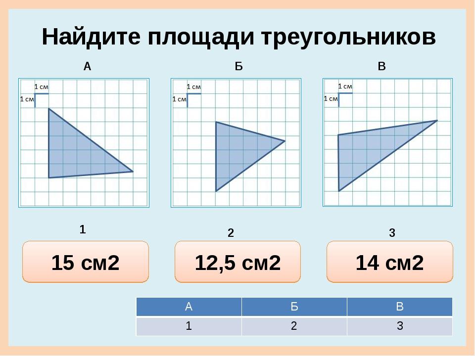 11 см2 12 см2 15 см2 Найдите площади треугольников 12,5 см2 13 см2 12,5 см2 1...