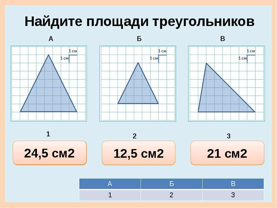 25 см2 24,5 см2 24,5 см2 Найдите площади треугольников 12,5 см2 25 см2 12,5 с...
