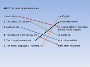 Match the parts of the sentences. 1. Australia is  a) English. 2. The capita