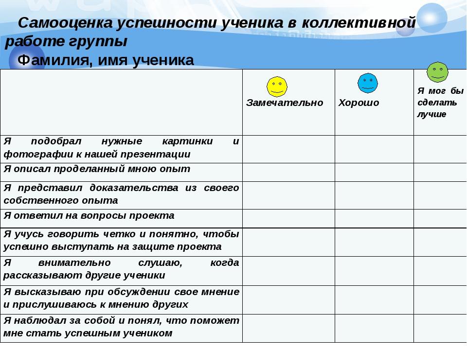Самооценка успешности ученика в коллективной работе группы Фамилия, имя учени...