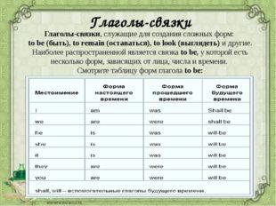 Глаголы-связки, служащие для создания сложных форм: to be (быть), to remain (