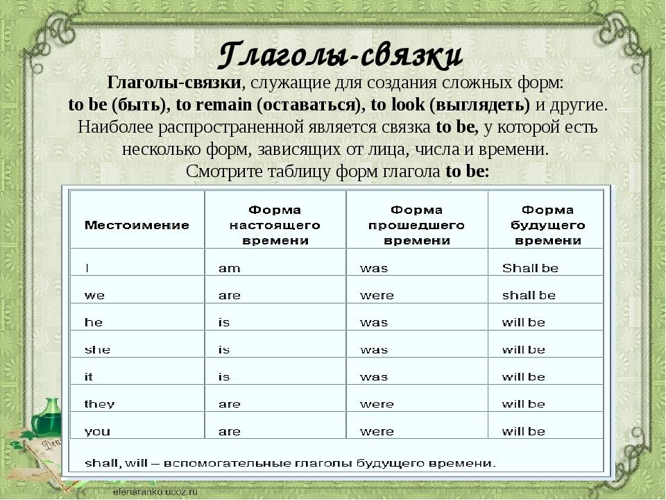 Глаголы-связки, служащие для создания сложных форм: to be (быть), to remain (...