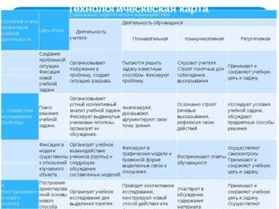 Технологическеская карта Основные этапы организации учебной деятельности Цель