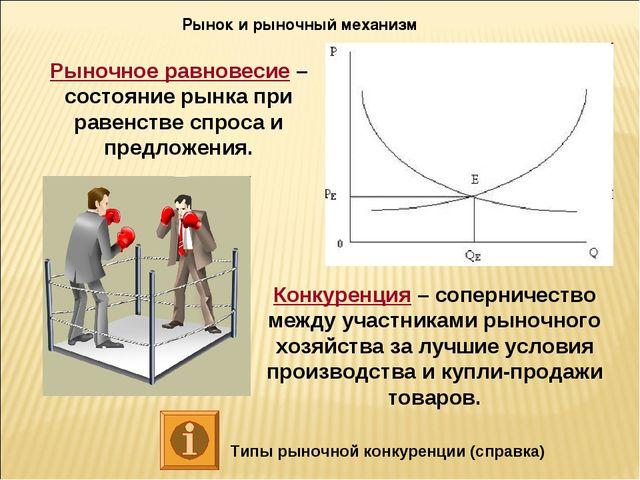 Рынок и рыночный механизм Рыночное равновесие – состояние рынка при равенстве...
