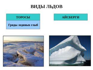 ВИДЫ ЛЬДОВ ТОРОСЫ АЙСБЕРГИ Гряды ледяных глыб