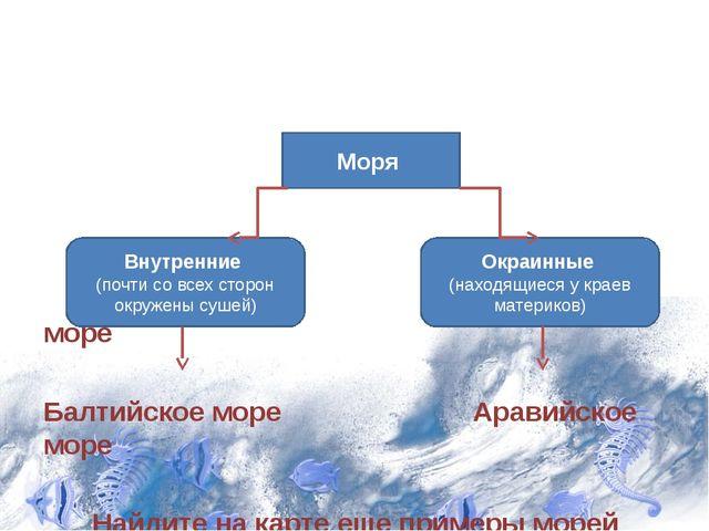 Черное море Берингово море Балтийское море Аравийское море Найдите на карте...