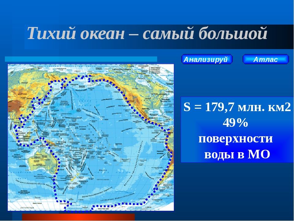 Тихий океан – самый большой Атлас Анализируй S = 179,7 млн. км2 49% поверхнос...