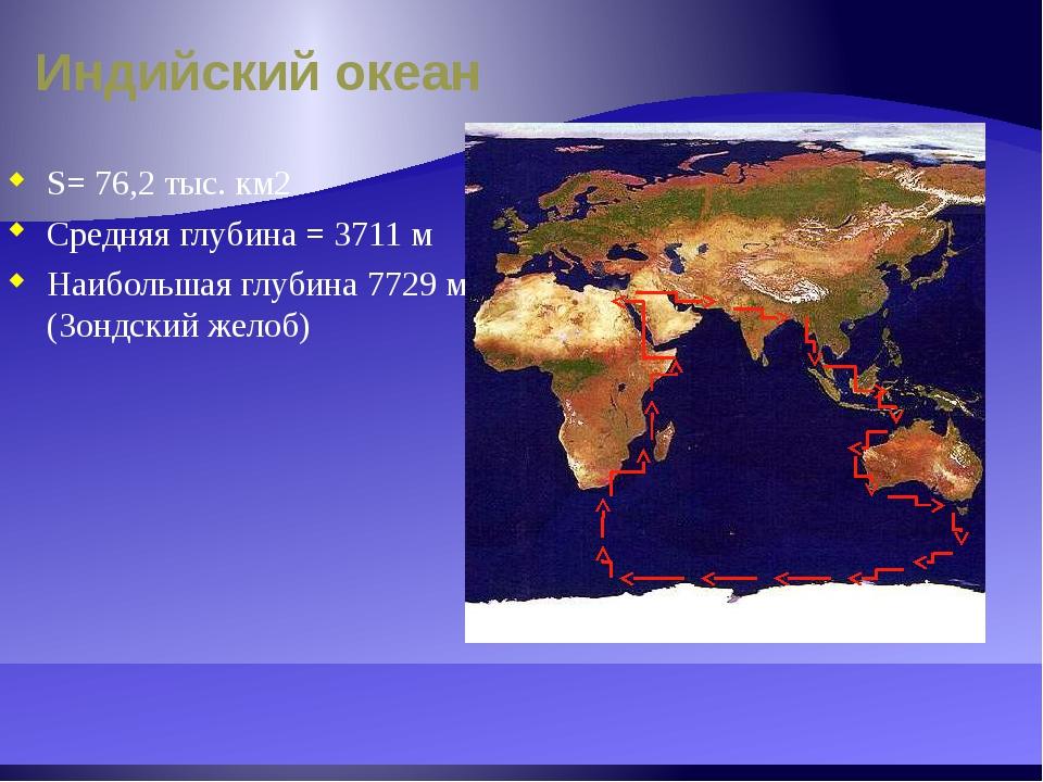 Индийский океан S= 76,2 тыс. км2 Средняя глубина = 3711 м Наибольшая глубина...