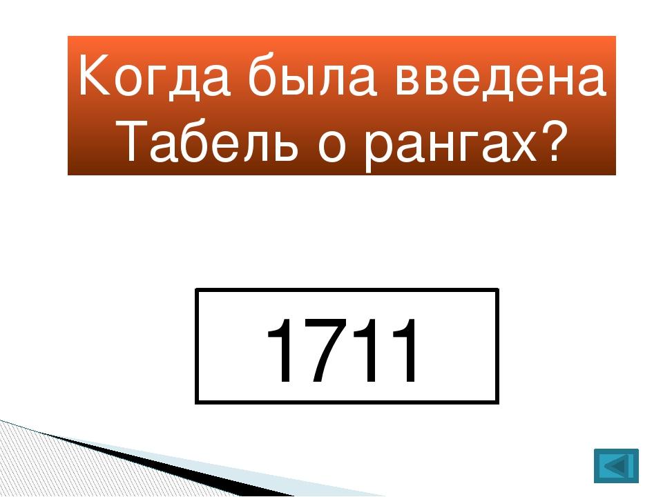 Когда состоялись Азовские походы? 1695; 1696