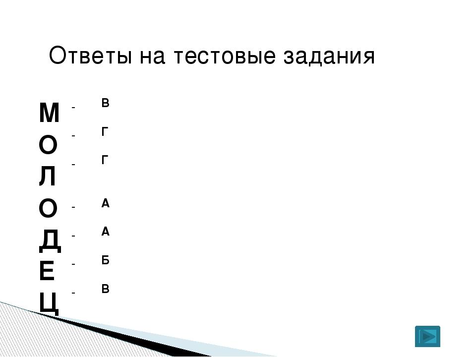 Ответы на тестовые задания М О Л О Д Е Ц - - - - - - - В Г Г А А Б В