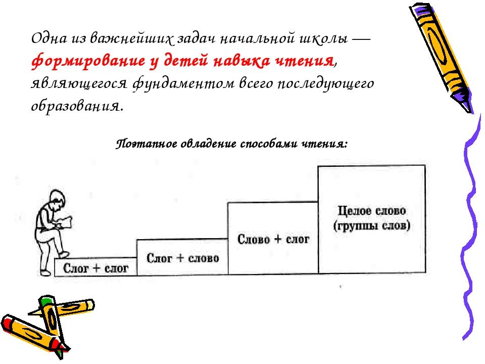 Одна из важнейших задач начальной школы — формирование у детей навыка чтения,...
