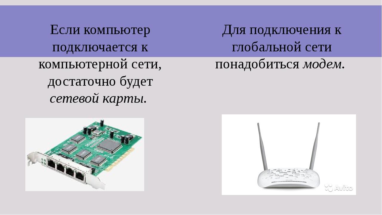 Если компьютер подключается к компьютерной сети, достаточно будет сетевой кар...