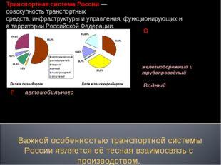 Транспортная система России— совокупностьтранспортных средств,инфраструкту