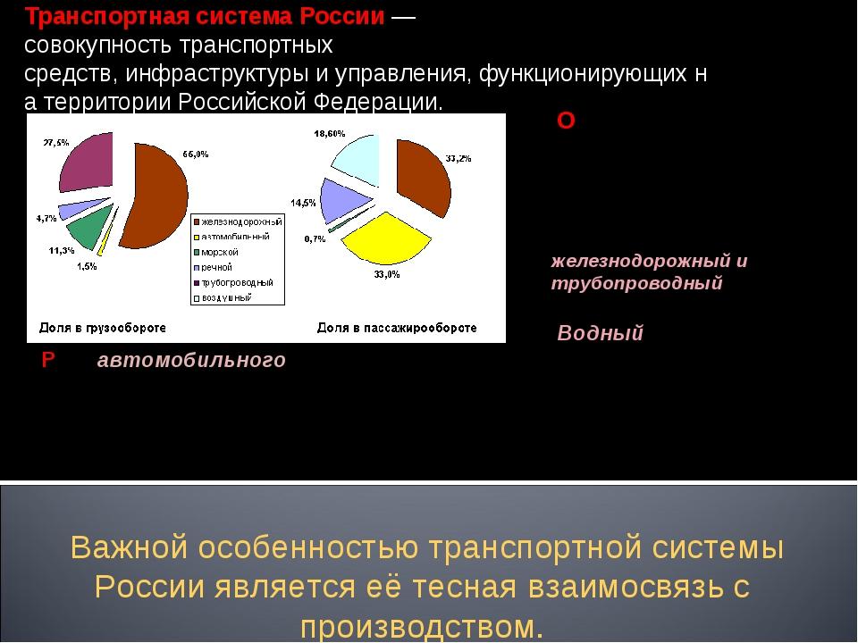 Транспортная система России— совокупностьтранспортных средств,инфраструкту...