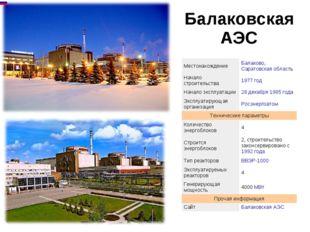 Балаковская АЭС  МестонахождениеБалаково, Саратовская область Начало строи