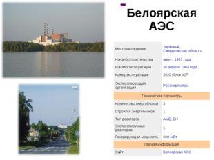 Белоярская АЭС  МестонахождениеЗаречный, Свердловская область Начало строи