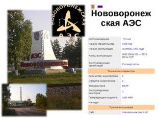 Нововоронежская АЭС  МестонахождениеРоссия Начало строительства1958 год