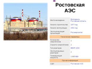 Ростовская АЭС  МестонахождениеВолгодонск, Ростовская область Начало строи
