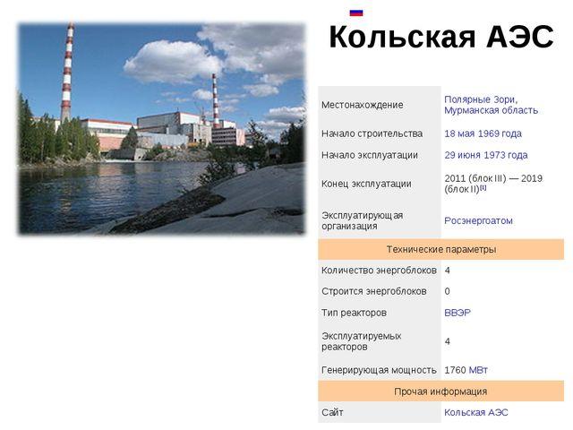 Кольская АЭС  МестонахождениеПолярные Зори, Мурманская область Начало стро...